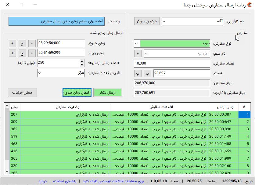 نسخه 1.0.05.16 ربات سرخطی زن بورس چیتا