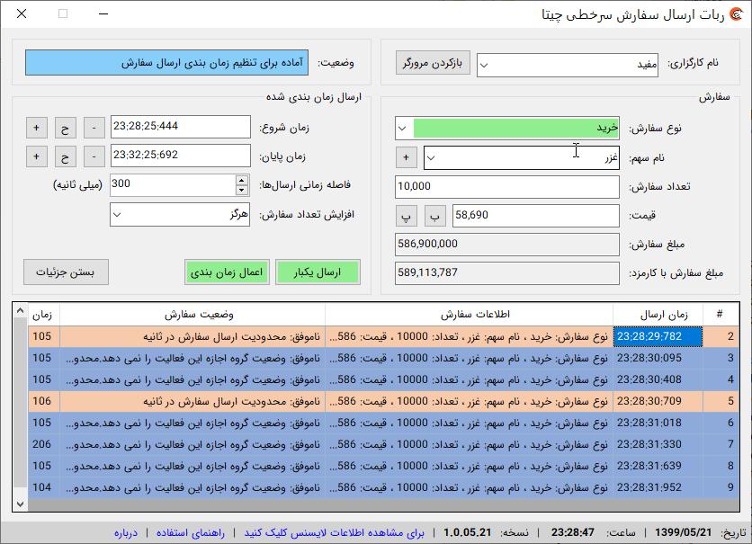 نسخه 1.0.05.18 ربات سرخطی زن بورس چیتا