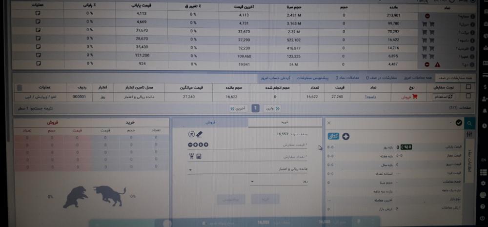فروش داسوه، جایگاه 1 (19 خرداد 1400)