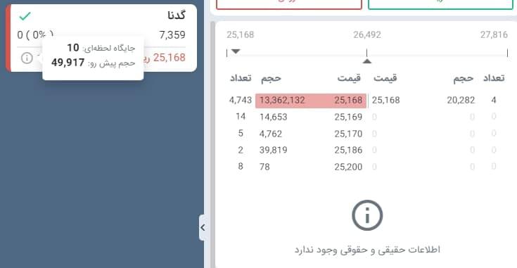 فروش گدنا، جایگاه 10 (18 خرداد 1400).jpg
