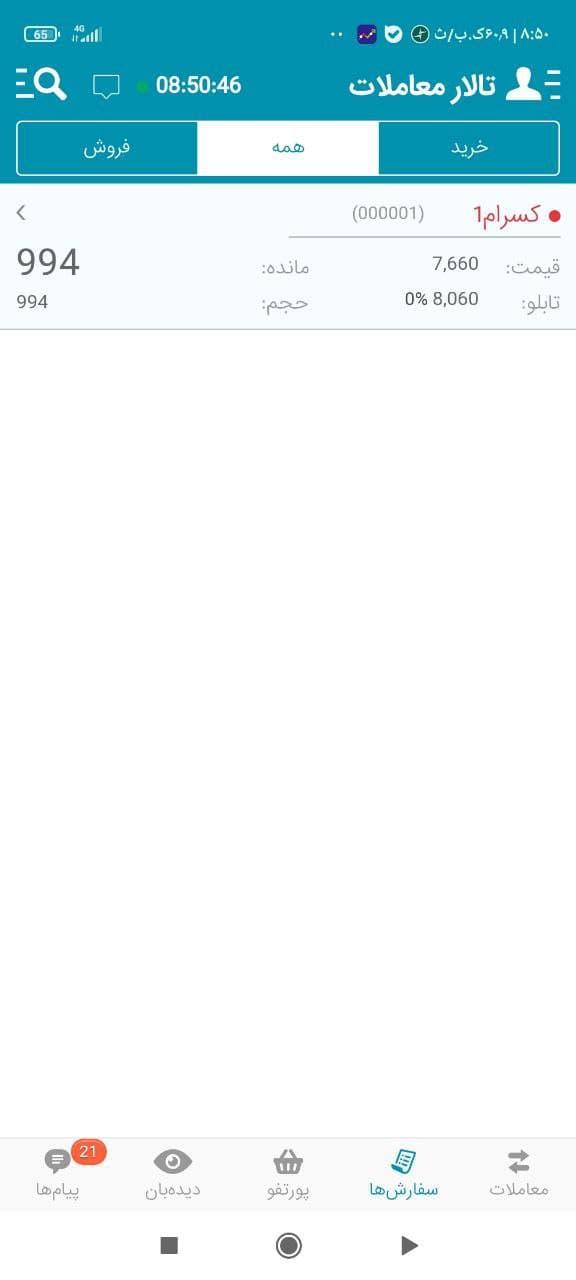 سرخطی کسرام، جایگاه 1 (19 خرداد 1400)